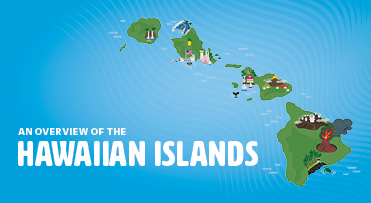 Overview of Hawaiian Islands