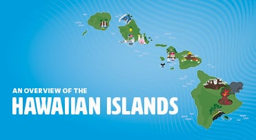 An overview of the Hawaiian Islands